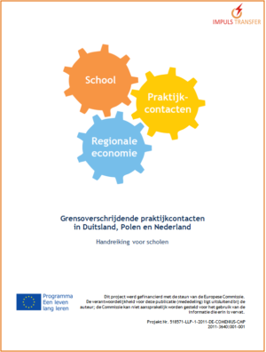 Grensoverschrijdende praktijkcontacten in Duitsland, Polen en Nederland.